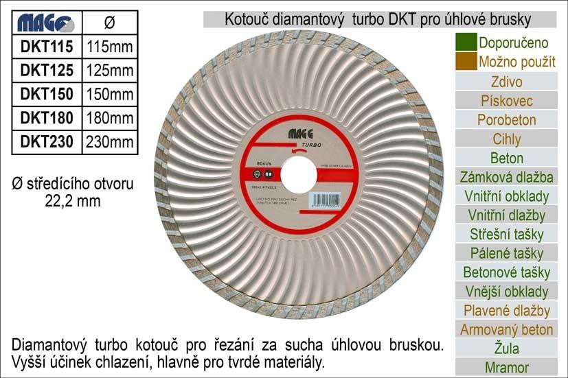 Diamantový kotouč MAGG turbo 125mm DKT125